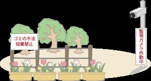 自衛策例イメージ図